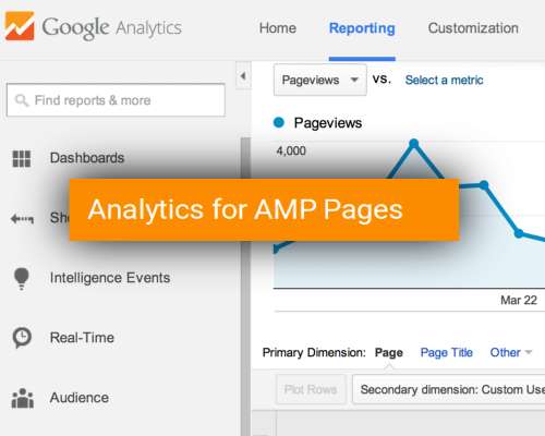 Image of Google Analytics Tools for AMP Pages