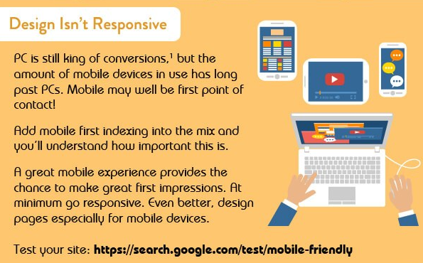 Common Issues with Unresponsive Web Page Designs