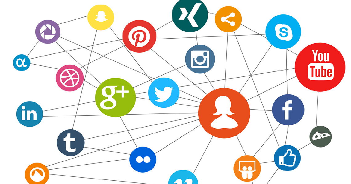 Social Media Methods for B2B